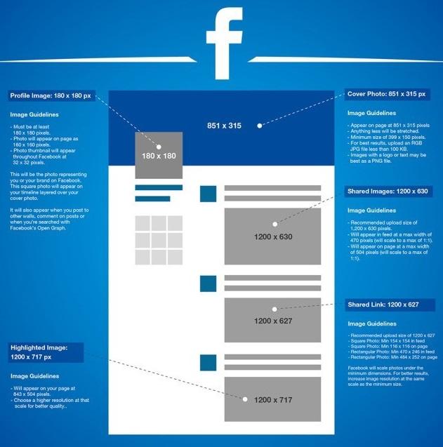 medidas de las imágenes en Facebook
