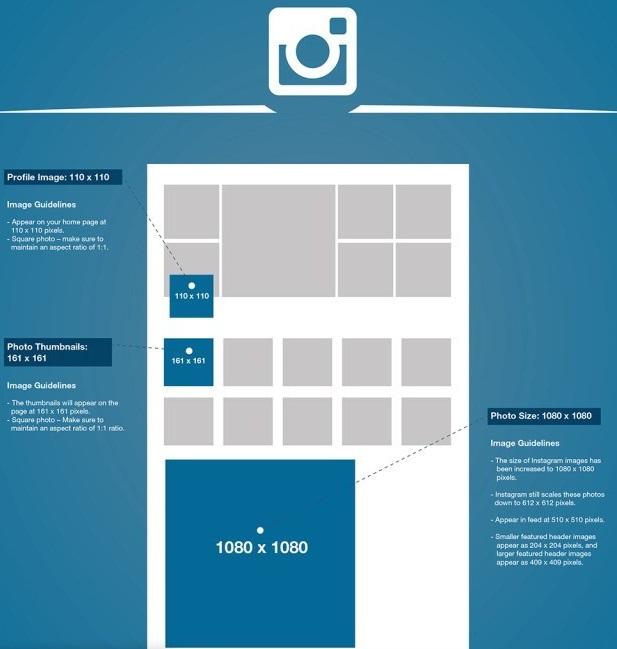 medidas de las imágenes en Instagram