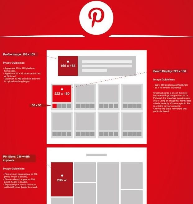 medidas de las imágenes en Pinterest