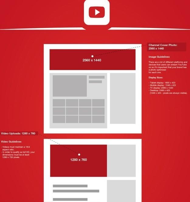 medidas de las imágenes en YouTube