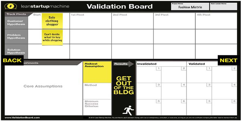 Validation board. herramientas online para emprendedores