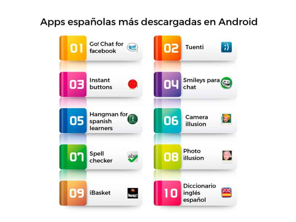 Apps españolas más descargadas android