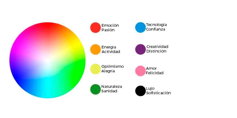 Gama de colores corportativos