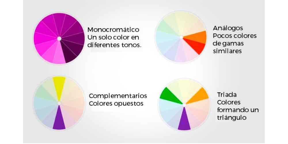 tipo de combinaciones para colores corporativos